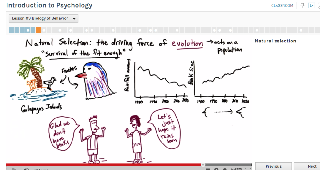 "Darwin´s Evolutionstheorie anschaulich erklärt (Udacity-Kurs ""Introduction to Psychology"", Lektion 03: Biology of Behavior)"
