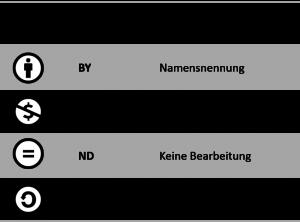Abbildung 1: Die Creative Commons Symbole im Überblick (Quelle: Symbole von Creative Commons Schweiz  CC BY 4.0; bearbeitet von Burgert/TU München CC BY 4.0)