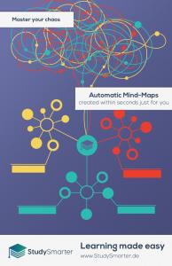 StudySmarter erstellt aus den persönlichen Lerndokumenten automatisch generierte Mind-Maps (Quelle: StudySmarter)